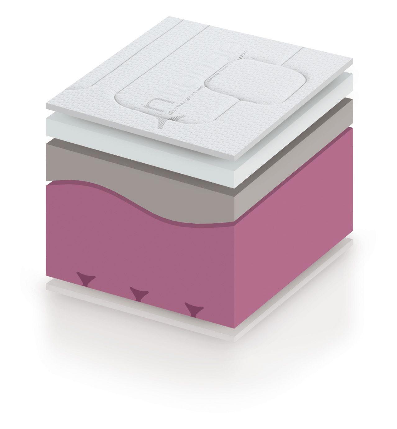 Colchón viscografeno