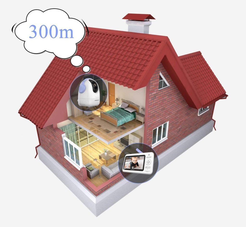 Imagen de un a casa ilustrando la perdida de señal de un vigilabebés a través de las paredes